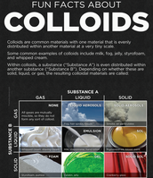 Science- Colloids and Suspensions