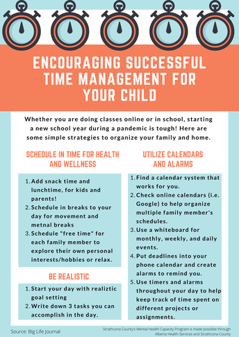 Encouraging Successful Time Management for Your Child
