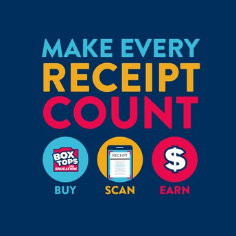 TIPS FOR SUBMITTING DIGITAL RECEIPTS