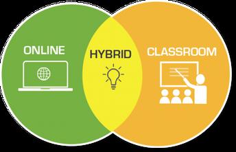 Hybrid Learning Arriving Soon...