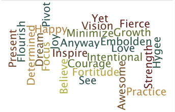 The Un-Resolution: What will be your #OneWord?