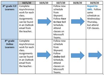 8th grade Transition Plan