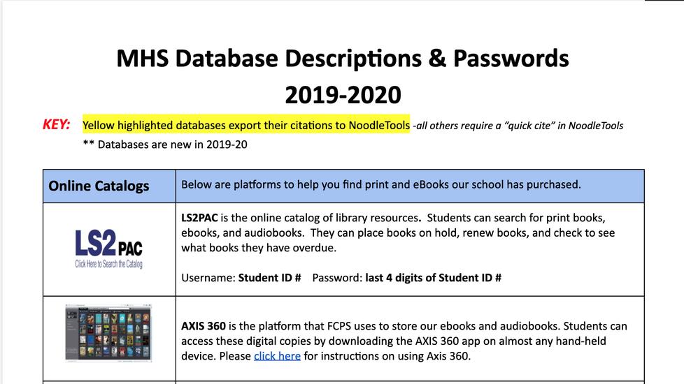 MHS Databases & Passwords