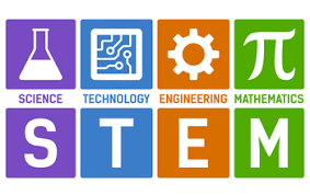 a picture showing the meaning of STEM Science, Technology, Engineering, Mathmatics
