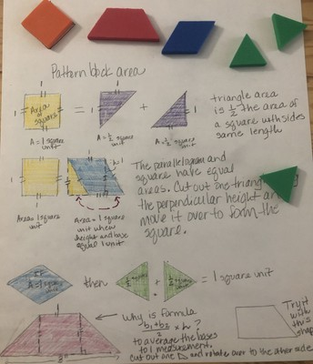 Pattern Block Areas