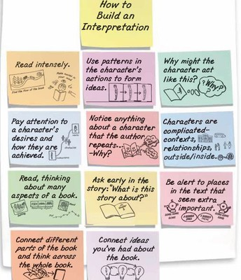 (Continued) Reading Unit 2: Interpreting Characters
