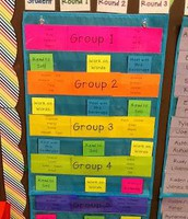 Visible posting of guided reading groups