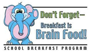 Why the change to the breakfast procedure?