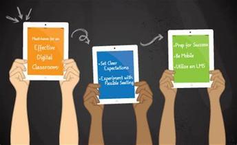 Digital Classroom Management Pathway