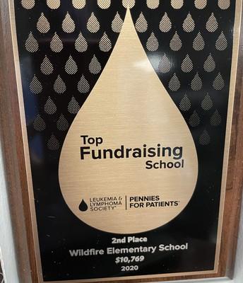 Top School Award