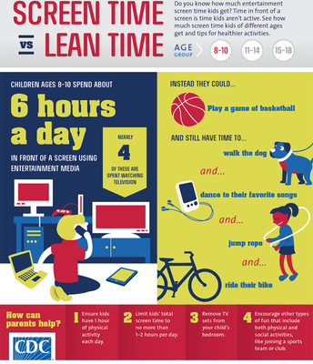 Screen Time Info Ages 8-10