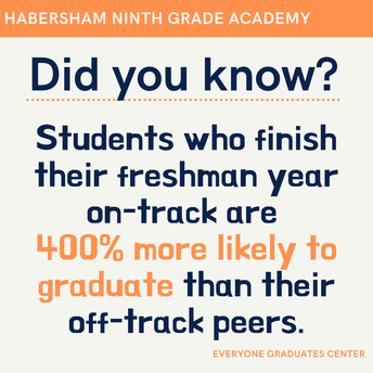 Keeping Students on Track for Graduation