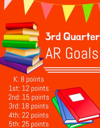 3rd Quarter AR Reward