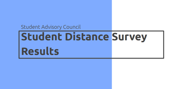 Student Advisory Council Survey Results Presentation