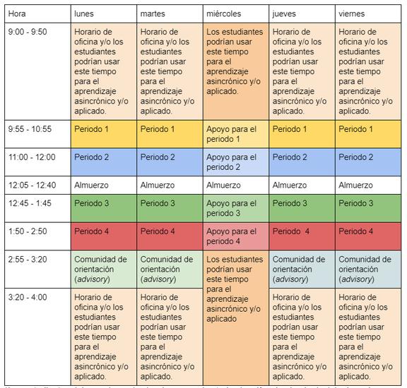 Los estudiantes deben planificar entre 20 y 30 minutos de instrucción en vivo al comienzo de cada período. La información sobre cómo acceder a esas sesiones en vivo se detalla a continuación.