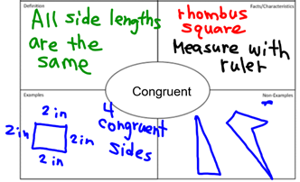 Congruent Sides