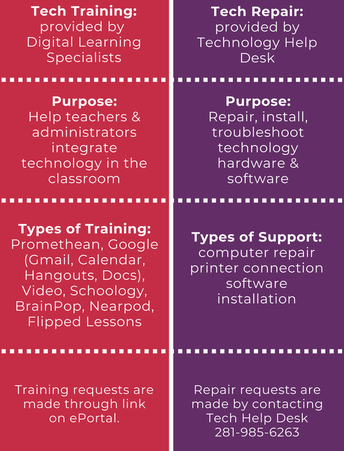 Restructured Support at your campus