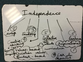 A Framework for Independence