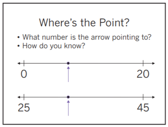Elementary Problem of the Month!