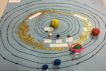 Gray poster paper has black raised lines indicating the track planets take around the sun. Clay spheres represent the planets, with Saturn having a clay ring around it. Each planet is labelled, with the sun sitting in the center. Gold glitter is spread in the area between Mars and Jupiter