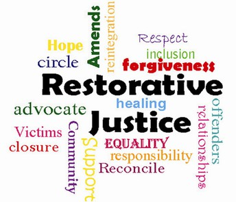 RESTORATIVE PRACTICES - 16th - 18th MARCH