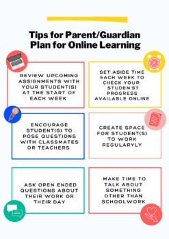 Online Learning Etiquette