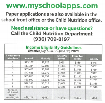 Free/Reduced Meal Applications