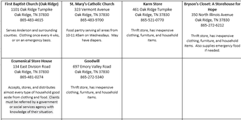 Clothing and Household Help