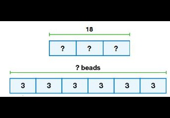 Division Situations