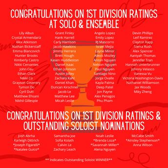 Congrats on Solo Contest Success!