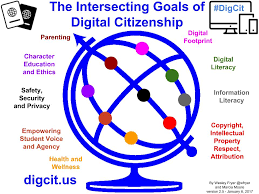 In Honor of Indiana Digital Citizenship Week...........More Resources