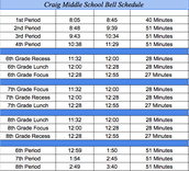 Craig Middle School Bell Schedule