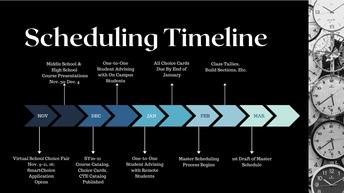 Scheduling Timeline