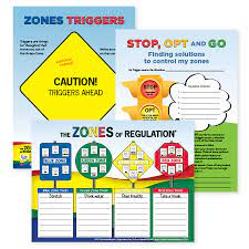 What Does The Zones of Regulation Teach Children?