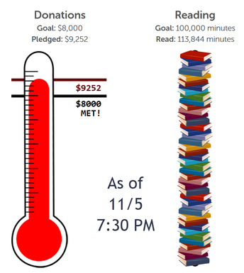 Read-a-Thon Ends Today!