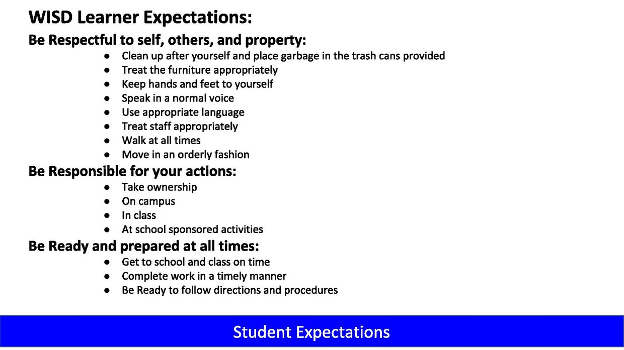 WISD Learner Expectations