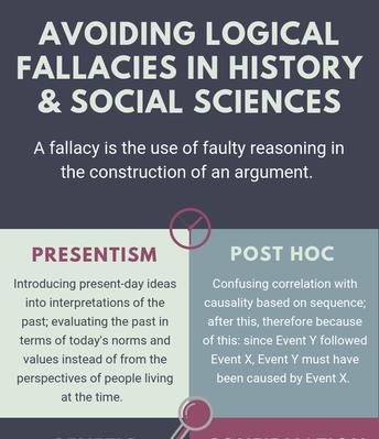 Avoiding Logical Fallacies in History & Social Sciences