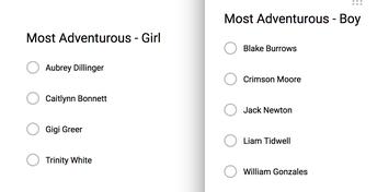 Most Adventurous