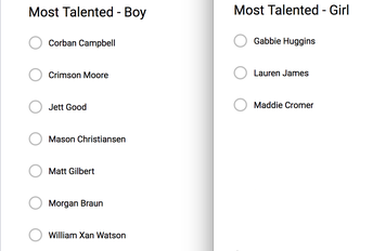Most Talented