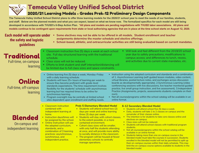 TVUSD's three learning model graphics