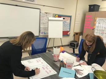 Kinder Teachers Making Reading Strategies Anchor Charts