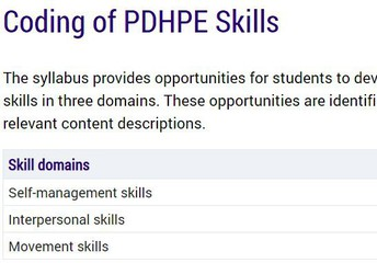 Coding of PDHPE Skills