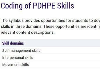 Coding of PDHPE Skills