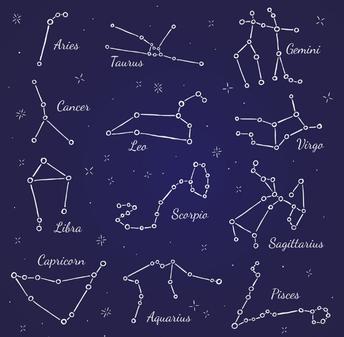 Teen Constellation Canvas Art