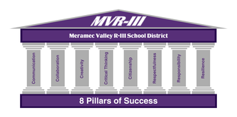 MVR-III SCHOOL DISTRICT