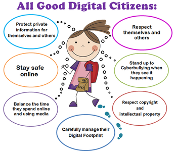 Digital Citizenship: Signing our Annual Student Responsibility Use Agreement for Technology