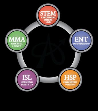 Montgomery Blair Five Academies:
