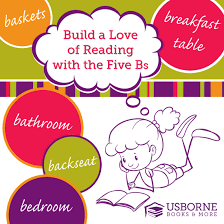 Why is Reading at Home Important?
