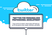 Social Media - Quick Guide to Twitter