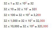 Topic 3: Fluently Multiply Multi-Digit Whole Numbers